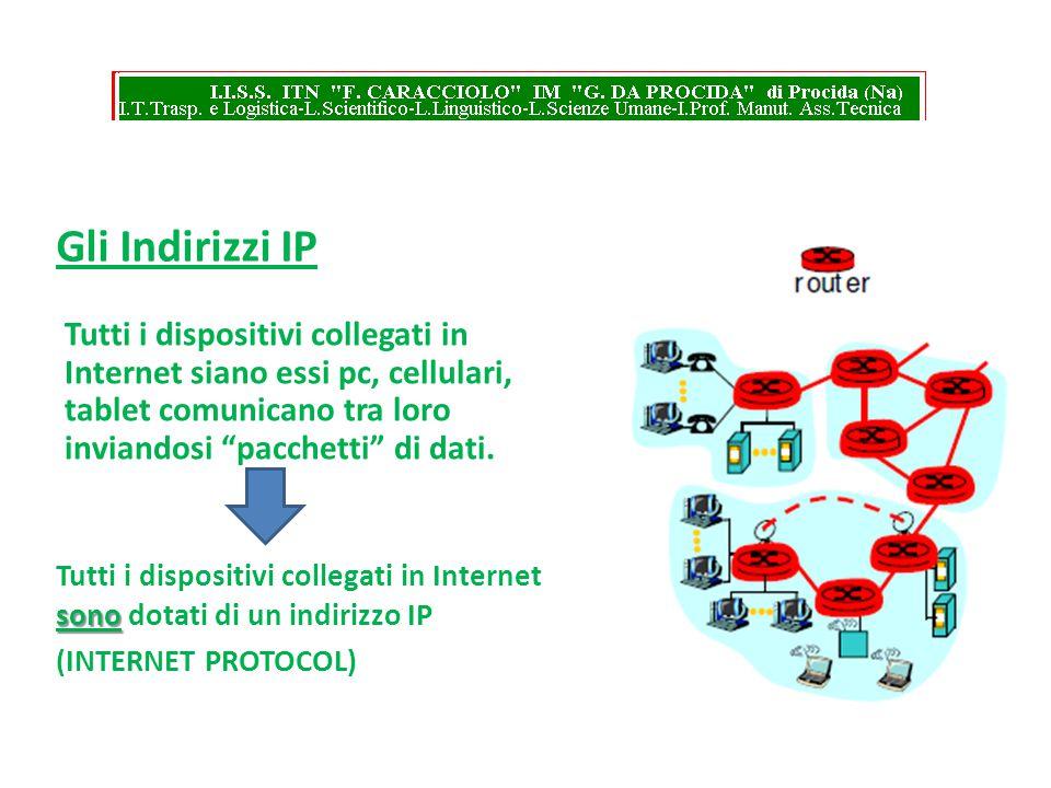 Gli Indirizzi IP Tutti i dispositivi collegati in Internet siano essi pc, cellulari, tablet comunicano tra loro inviandosi pacchetti di dati. sono Tut