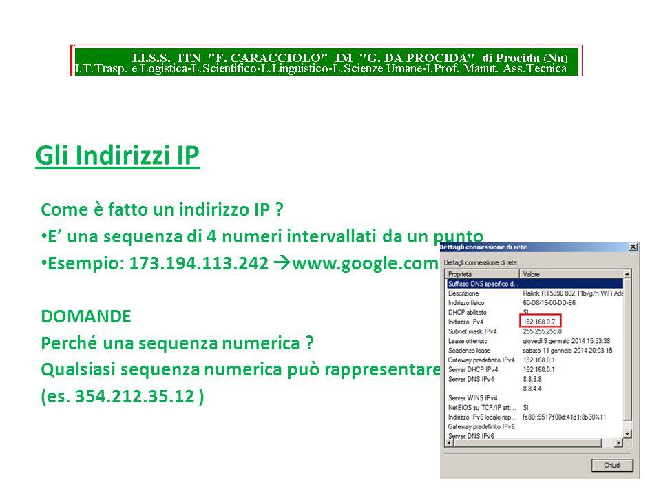 Gli Indirizzi IP Come è fatto un indirizzo IP ? E una sequenza di 4 numeri intervallati da un punto Esempio: 173.194.113.242 www.google.com DOMANDE Pe