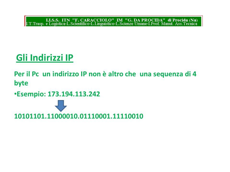 Gli Indirizzi IP Per il Pc un indirizzo IP non è altro che una sequenza di 4 byte Esempio: 173.194.113.242 10101101.11000010.01110001.11110010