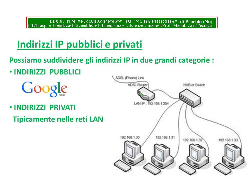 Indirizzi IP pubblici e privati Possiamo suddividere gli indirizzi IP in due grandi categorie : INDIRIZZI PUBBLICI INDIRIZZI PRIVATI Tipicamente nelle