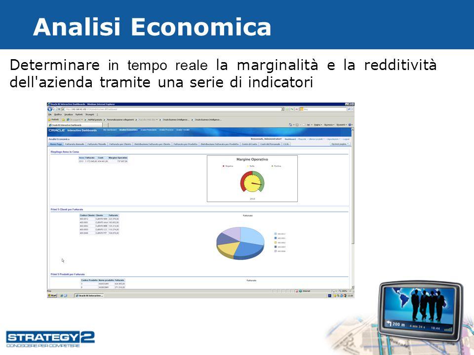 Determinare in tempo reale la marginalità e la redditività dell azienda tramite una serie di indicatori Analisi Economica