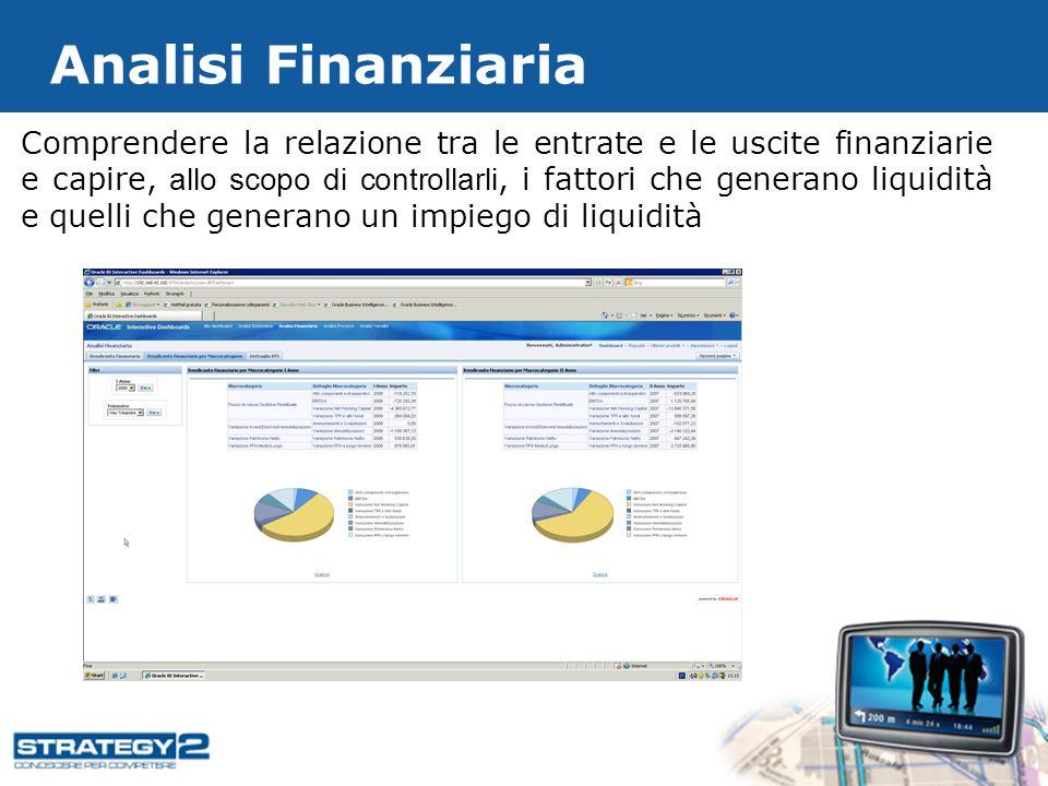 Comprendere la relazione tra le entrate e le uscite finanziarie e capire, allo scopo di controllarli, i fattori che generano liquidità e quelli che generano un impiego di liquidità Analisi Finanziaria