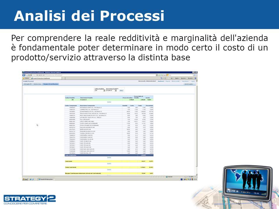 Per comprendere la reale redditività e marginalità dell azienda è fondamentale poter determinare in modo certo il costo di un prodotto/servizio attraverso la distinta base Analisi dei Processi