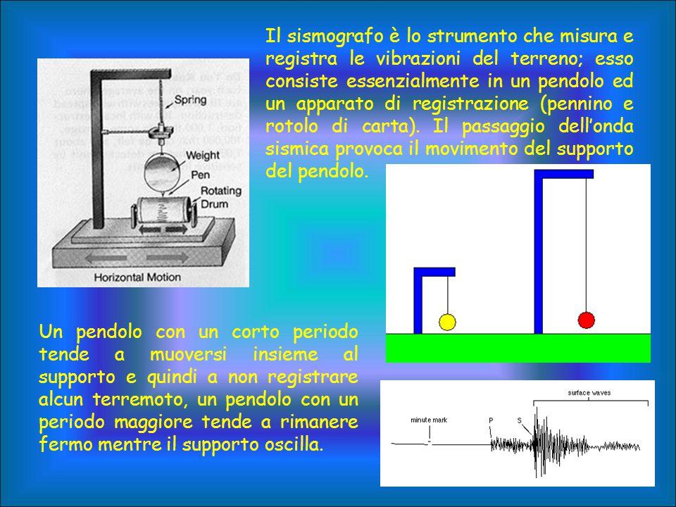 Il sismografo è lo strumento che misura e registra le vibrazioni del terreno; esso consiste essenzialmente in un pendolo ed un apparato di registrazio
