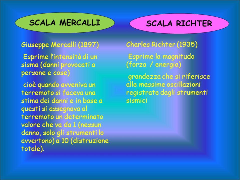 SCALA MERCALLI Giuseppe Mercalli (1897) Esprime lintensità di un sisma (danni provocati a persone e cose) cioè quando avveniva un terremoto si faceva