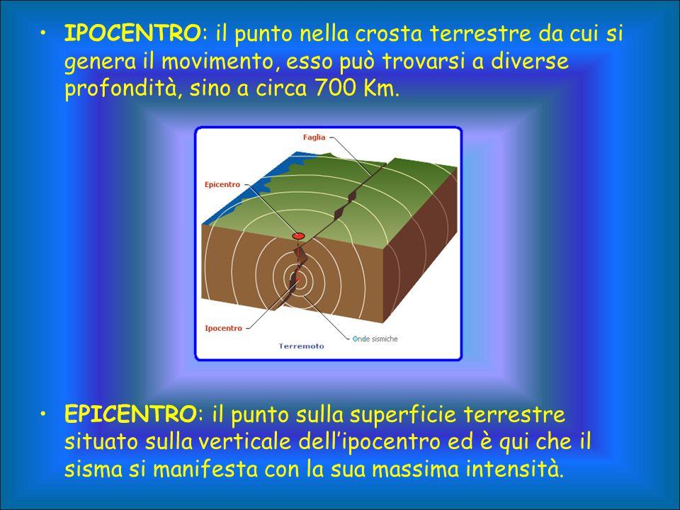 IPOCENTRO: il punto nella crosta terrestre da cui si genera il movimento, esso può trovarsi a diverse profondità, sino a circa 700 Km. EPICENTRO: il p