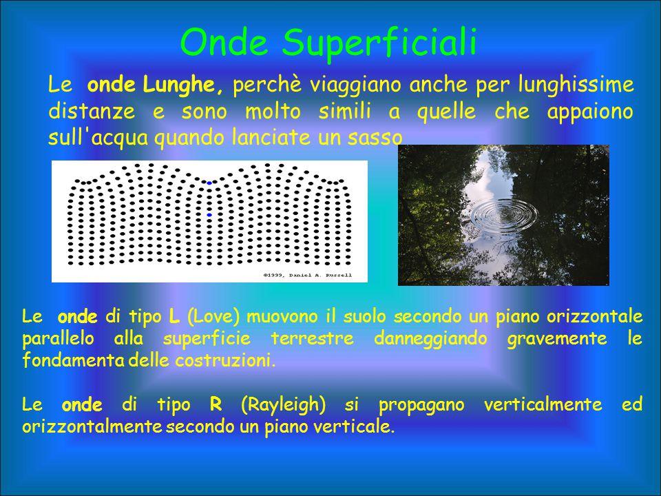 Onde Superficiali Le onde di tipo L (Love) muovono il suolo secondo un piano orizzontale parallelo alla superficie terrestre danneggiando gravemente l