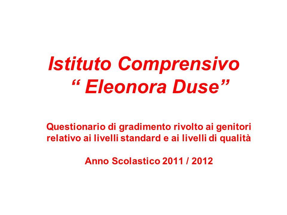Istituto Comprensivo Eleonora Duse Questionario di gradimento rivolto ai genitori relativo ai livelli standard e ai livelli di qualità Anno Scolastico