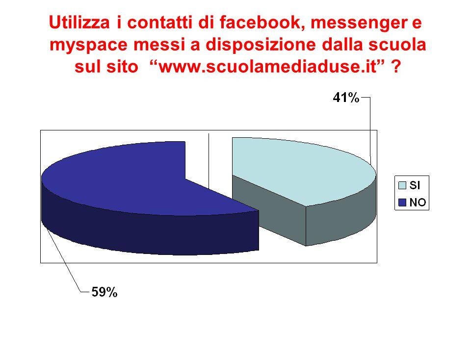 Utilizza i contatti di facebook, messenger e myspace messi a disposizione dalla scuola sul sito www.scuolamediaduse.it ?