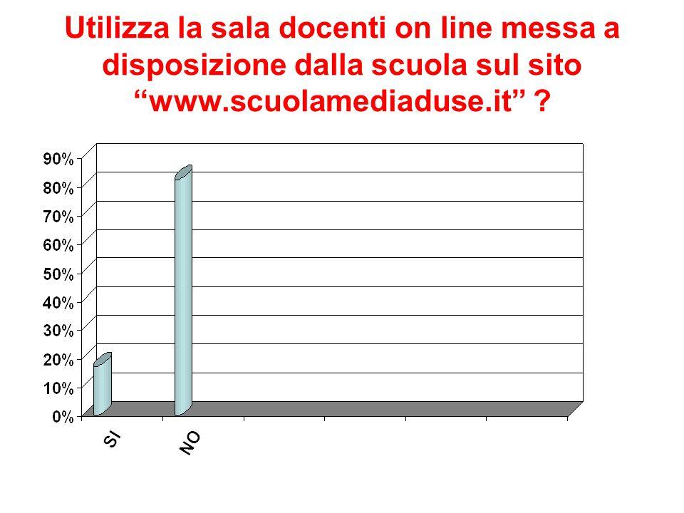 Utilizza la sala docenti on line messa a disposizione dalla scuola sul sito www.scuolamediaduse.it ?