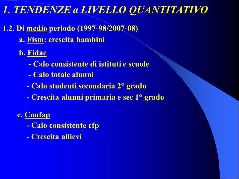 1.TENDENZE a LIVELLO QUANTITATIVO 1.3. Di breve termine (2009-10) a.