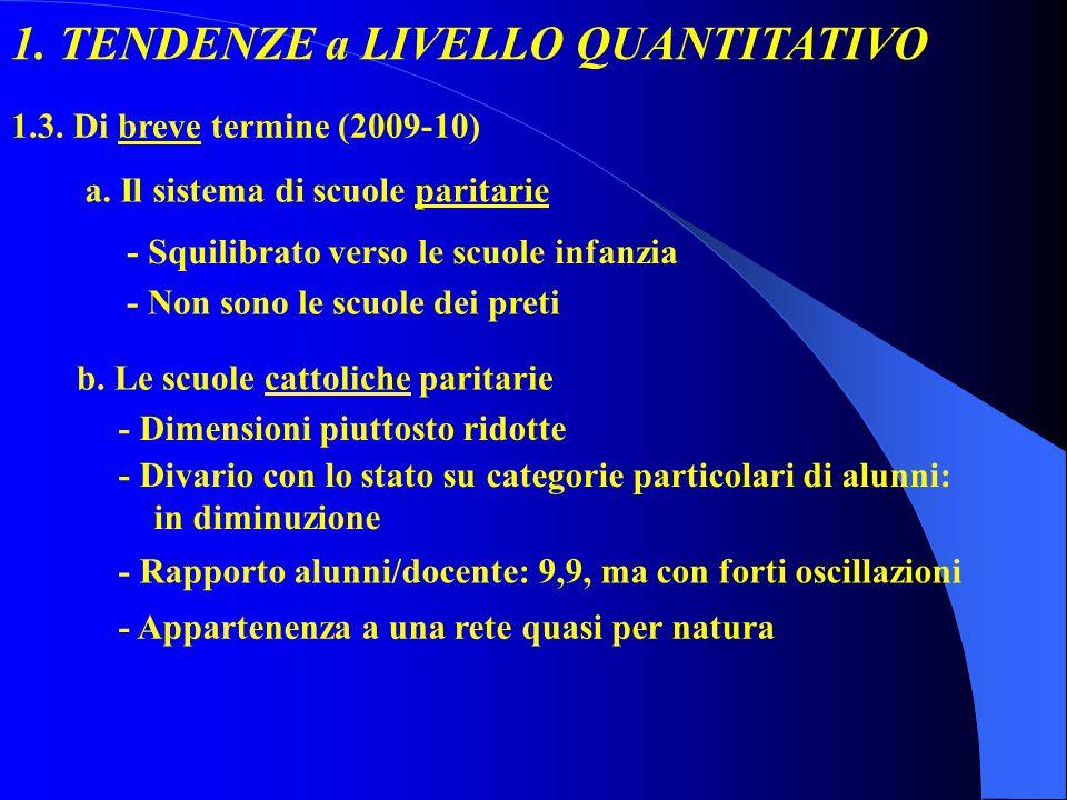 1. TENDENZE a LIVELLO QUANTITATIVO 1.3. Di breve termine (2009-10) a.