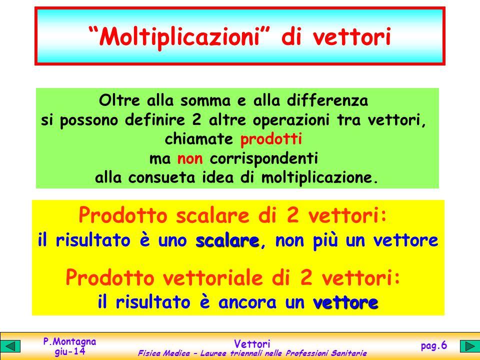 P.Montagna giu-14 Vettori Fisica Medica – Lauree triennali nelle Professioni Sanitarie pag.7 Prodotto scalare v 1 v 2 = v 1 v 2 cos v1v1 v2v2 v 1 v 2 = v 1x v 2x + v 1y v 2y = 0° v 1 v 2 = v 1 v 2 cos = v 1 v 2 v2v2 v1v1 +1 = 180° v 1 v 2 = v 1 v 2 cos = – v 1 v 2 v1v1 v2v2 = 90° v 1 v 2 = v 1 v 2 cos = 0 v2v2 v1v1 0 il risultato è un numero, non un vettore!