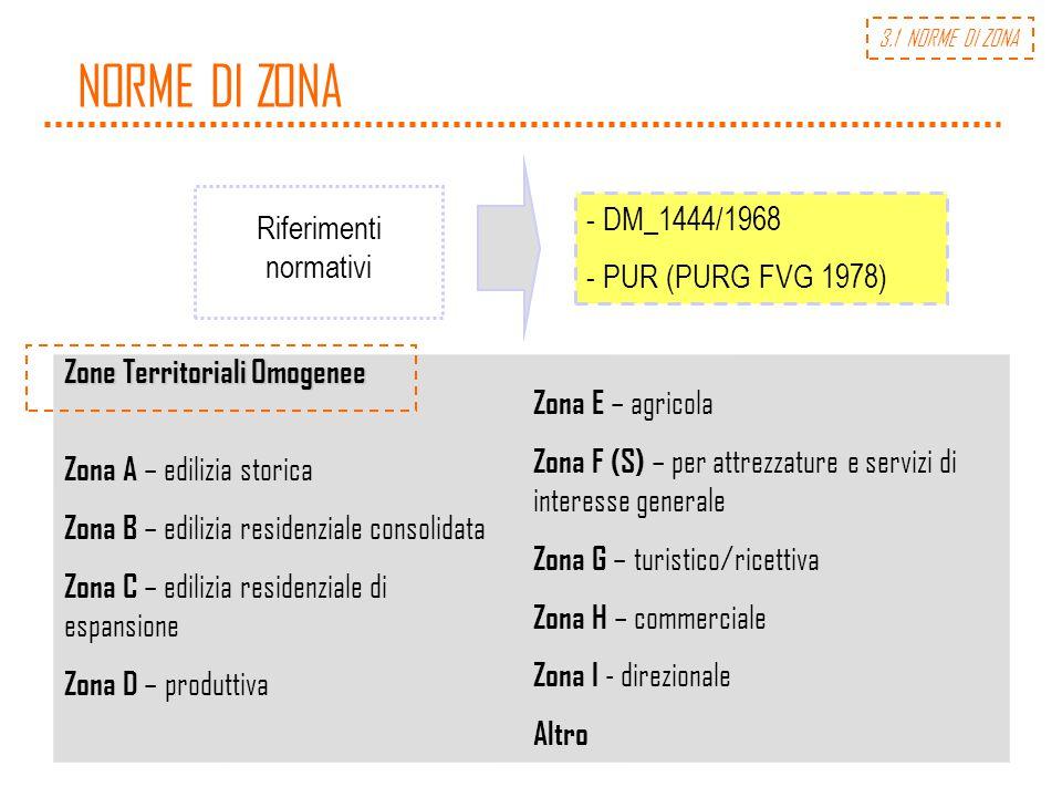15 3.1 NORME DI ZONA - DM_1444/1968 - PUR (PURG FVG 1978) Riferimenti normativi Zona A – edilizia storica Zona B – edilizia residenziale consolidata Z