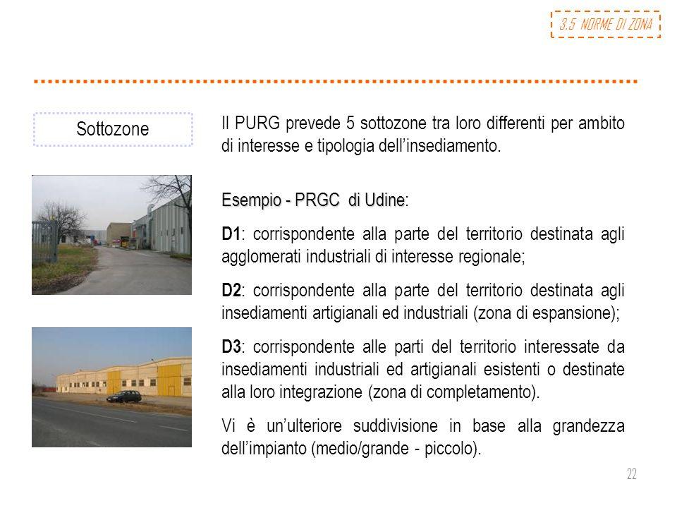 22 Sottozone Il PURG prevede 5 sottozone tra loro differenti per ambito di interesse e tipologia dellinsediamento. Esempio - PRGC di Udine Esempio - P