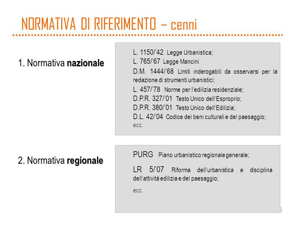 9 NORMATIVA DI RIFERIMENTO – cenni nazionale 1. Normativa nazionale regionale 2. Normativa regionale L. 1150/42 Legge Urbanistica; L. 765/67 Legge Man