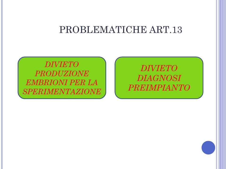 DIVIETO ETEROLOGA PROBLEMATICHE ART.13 DIVIETO PRODUZIONE EMBRIONI PER LA SPERIMENTAZIONE DIVIETO DIAGNOSI PREIMPIANTO