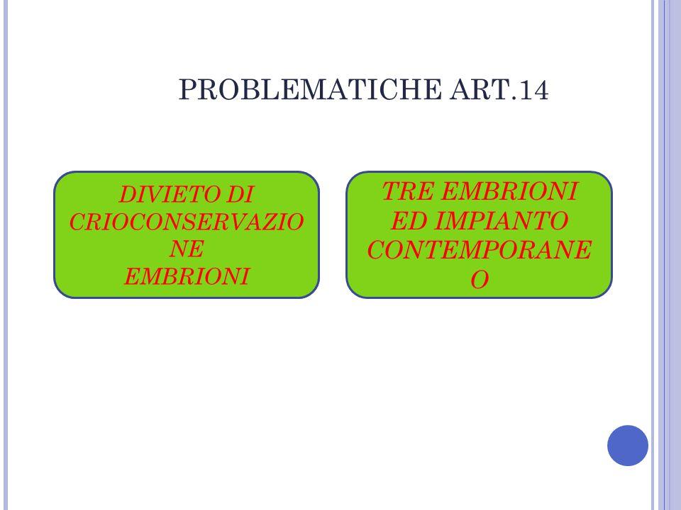 DIVIETO ETEROLOGA PROBLEMATICHE ART.14 DIVIETO DI CRIOCONSERVAZIO NE EMBRIONI TRE EMBRIONI ED IMPIANTO CONTEMPORANE O