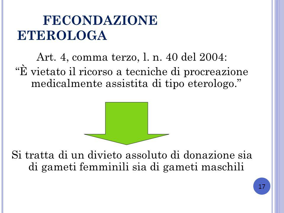 17 FECONDAZIONE ETEROLOGA Art. 4, comma terzo, l. n. 40 del 2004: È vietato il ricorso a tecniche di procreazione medicalmente assistita di tipo etero