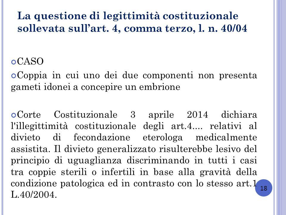 18 La questione di legittimità costituzionale sollevata sullart. 4, comma terzo, l. n. 40/04 CASO Coppia in cui uno dei due componenti non presenta ga