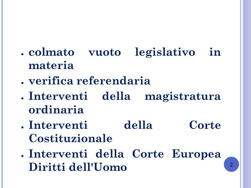 colmato vuoto legislativo in materia verifica referendaria Interventi della magistratura ordinaria Interventi della Corte Costituzionale Interventi de
