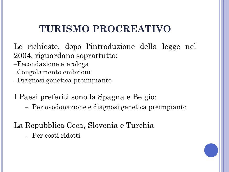 TURISMO PROCREATIVO Le richieste, dopo l'introduzione della legge nel 2004, riguardano soprattutto: – Fecondazione eterologa – Congelamento embrioni –
