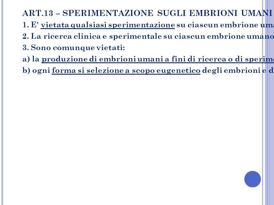 ART.13 – SPERIMENTAZIONE SUGLI EMBRIONI UMANI 1. E' vietata qualsiasi sperimentazione su ciascun embrione umano. 2. La ricerca clinica e sperimentale