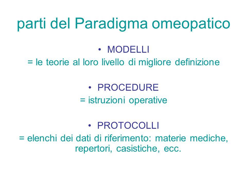 parti del Paradigma omeopatico MODELLI = le teorie al loro livello di migliore definizione PROCEDURE = istruzioni operative PROTOCOLLI = elenchi dei d