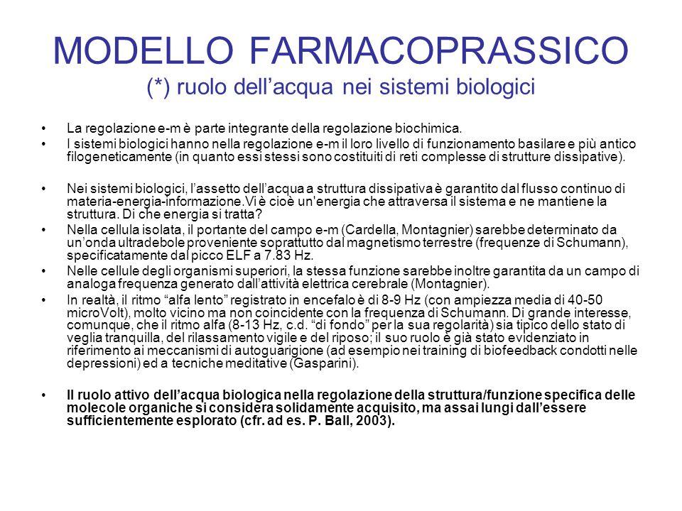 MODELLO FARMACOPRASSICO (*) ruolo dellacqua nei sistemi biologici La regolazione e-m è parte integrante della regolazione biochimica. I sistemi biolog