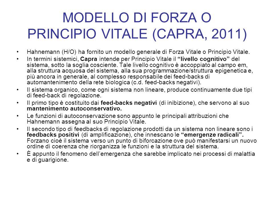 MODELLO DI FORZA O PRINCIPIO VITALE (CAPRA, 2011) Hahnemann (H/O) ha fornito un modello generale di Forza Vitale o Principio Vitale. In termini sistem