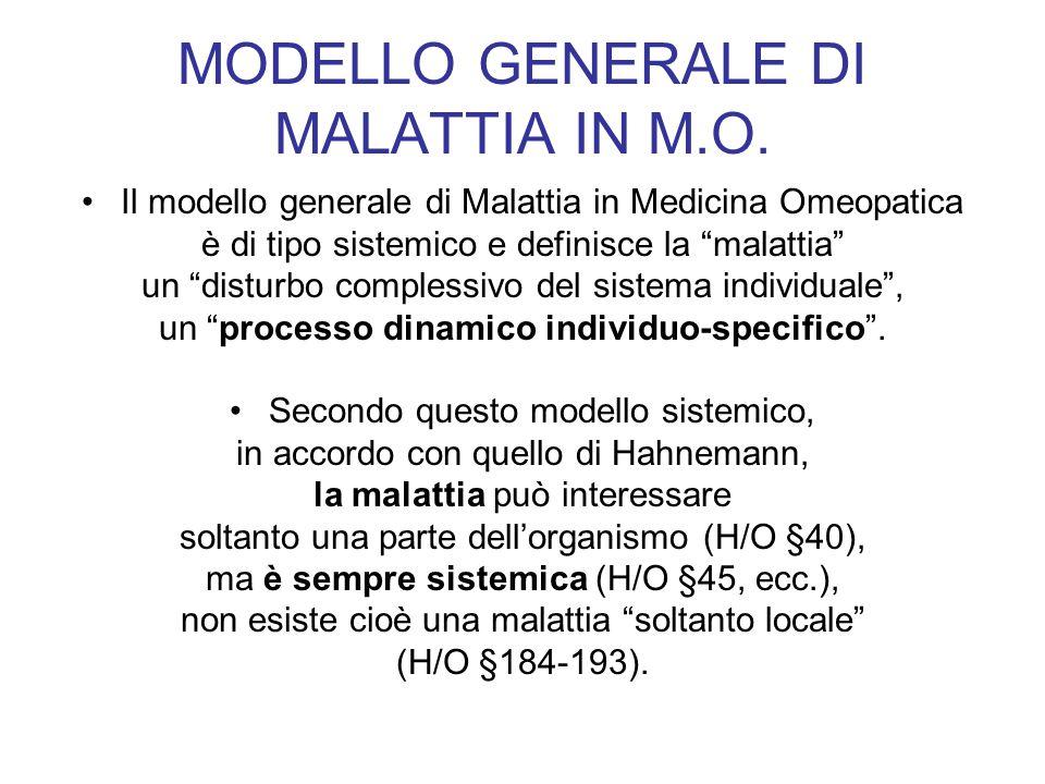 MODELLO GENERALE DI MALATTIA IN M.O. Il modello generale di Malattia in Medicina Omeopatica è di tipo sistemico e definisce la malattia un disturbo co