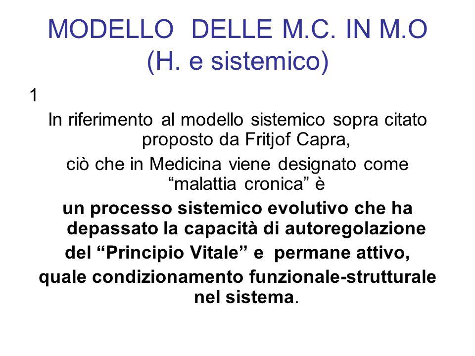 MODELLO DELLE M.C. IN M.O (H. e sistemico) 1 In riferimento al modello sistemico sopra citato proposto da Fritjof Capra, ciò che in Medicina viene des