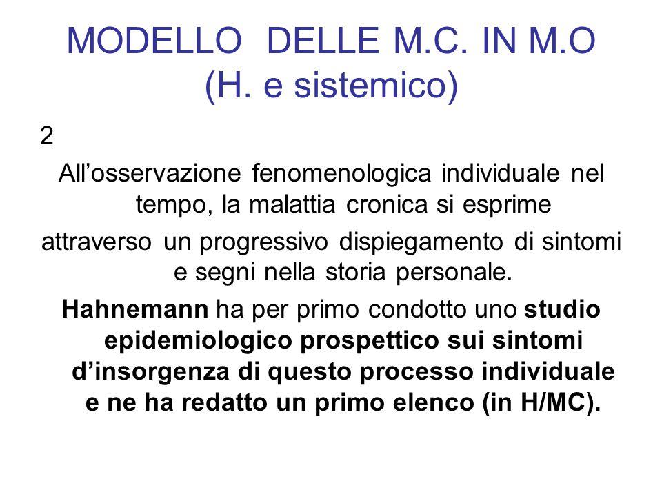 MODELLO DELLE M.C. IN M.O (H. e sistemico) 2 Allosservazione fenomenologica individuale nel tempo, la malattia cronica si esprime attraverso un progre