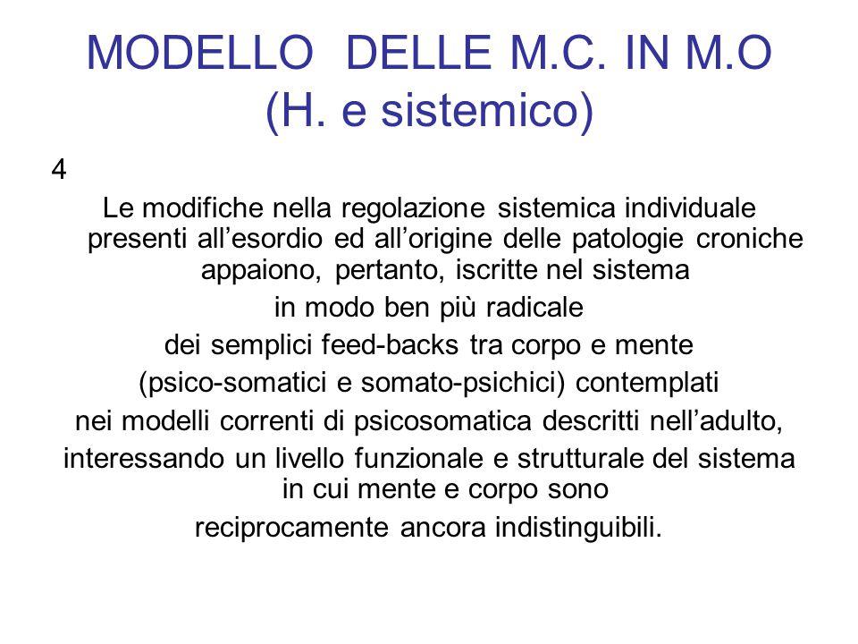 MODELLO DELLE M.C. IN M.O (H. e sistemico) 4 Le modifiche nella regolazione sistemica individuale presenti allesordio ed allorigine delle patologie cr