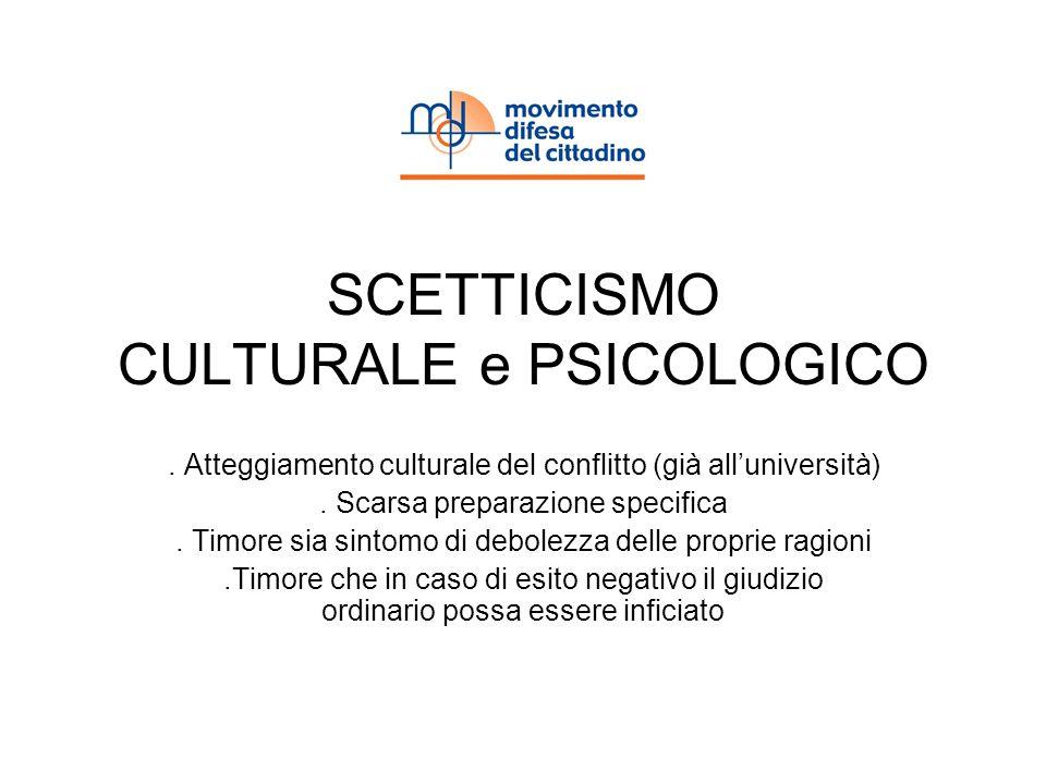 SCETTICISMO CULTURALE e PSICOLOGICO. Atteggiamento culturale del conflitto (già alluniversità). Scarsa preparazione specifica. Timore sia sintomo di d