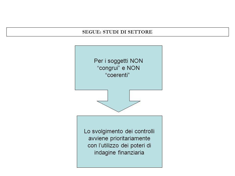 SEGUE: STUDI DI SETTORE Per i soggetti NON congrui e NON coerenti Lo svolgimento dei controlli avviene prioritariamente con lutilizzo dei poteri di in