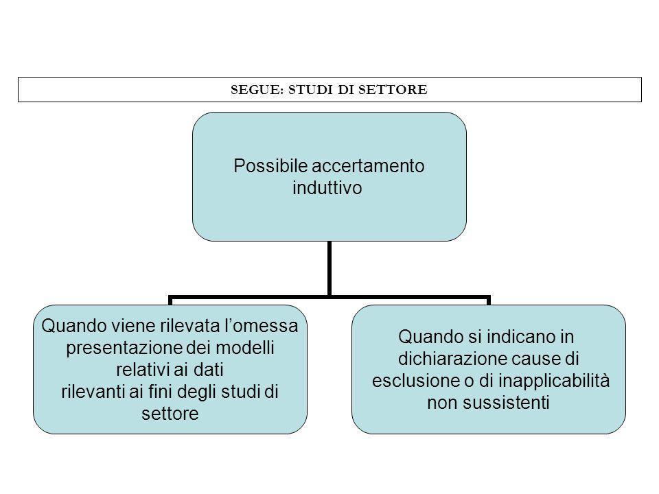 SEGUE: STUDI DI SETTORE Possibile accertamento induttivo Quando viene rilevata lomessa presentazione dei modelli relativi ai dati rilevanti ai fini de