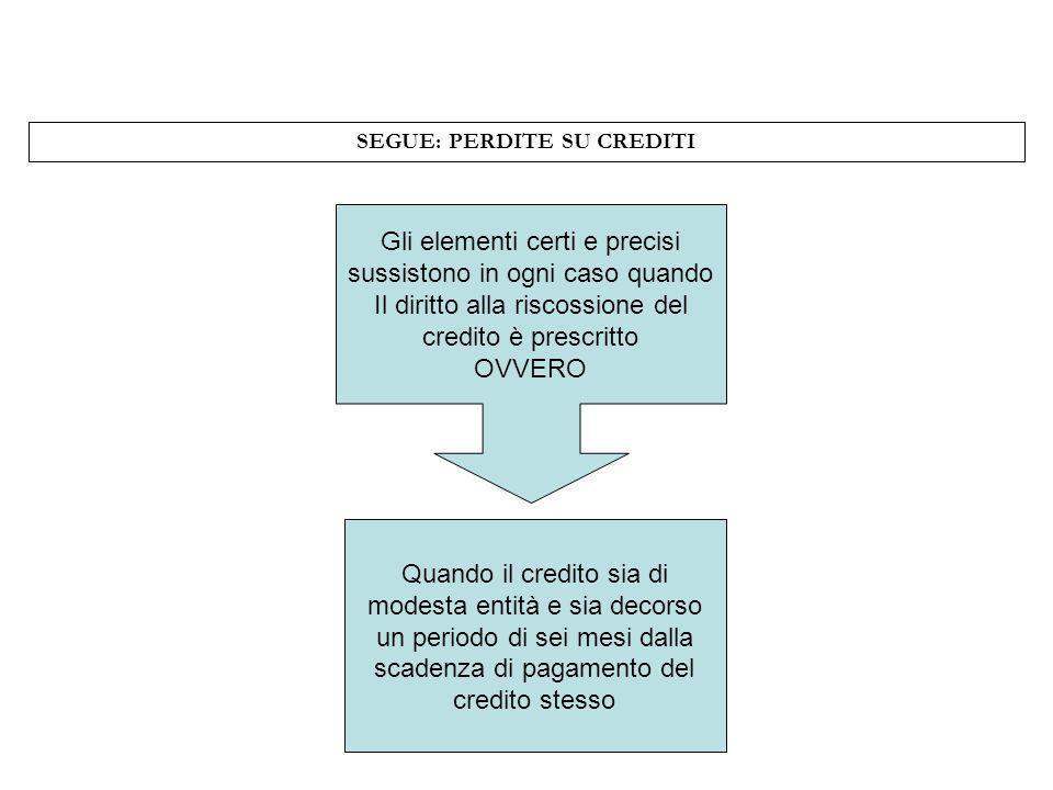 SEGUE: PERDITE SU CREDITI Gli elementi certi e precisi sussistono in ogni caso quando Il diritto alla riscossione del credito è prescritto OVVERO Quan