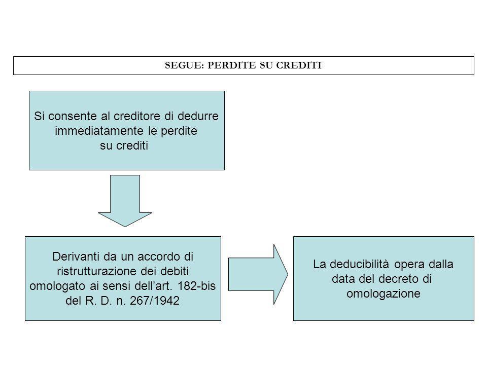 SEGUE: PERDITE SU CREDITI Si consente al creditore di dedurre immediatamente le perdite su crediti Derivanti da un accordo di ristrutturazione dei deb