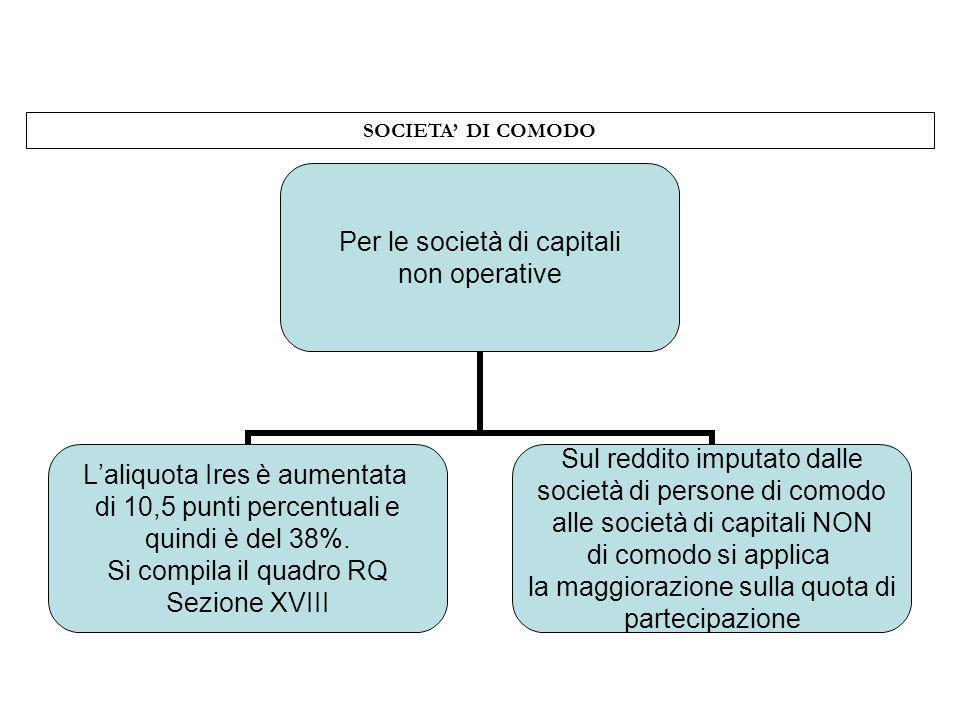 SOCIETA DI COMODO Per le società di capitali non operative Laliquota Ires è aumentata di 10,5 punti percentuali e quindi è del 38%. Si compila il quad