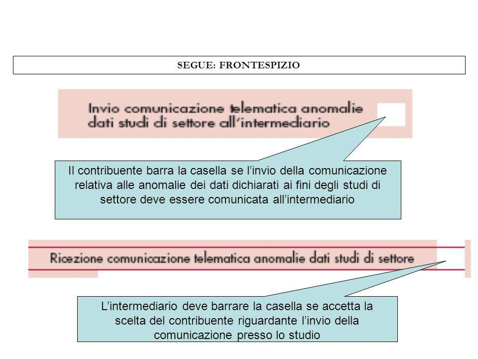 SEGUE: FRONTESPIZIO Il contribuente barra la casella se linvio della comunicazione relativa alle anomalie dei dati dichiarati ai fini degli studi di s