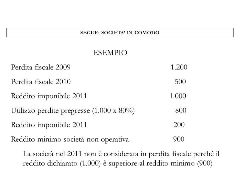 ESEMPIO Perdita fiscale 2009 1.200 Perdita fiscale 2010 500 Reddito imponibile 2011 1.000 Utilizzo perdite pregresse (1.000 x 80%) 800 Reddito imponib
