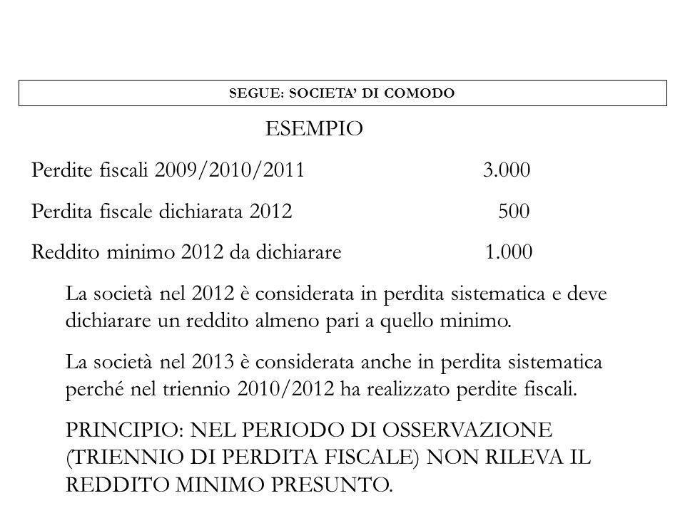 ESEMPIO Perdite fiscali 2009/2010/2011 3.000 Perdita fiscale dichiarata 2012 500 Reddito minimo 2012 da dichiarare 1.000 La società nel 2012 è conside