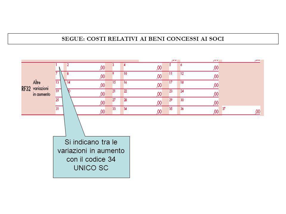 SEGUE: COSTI RELATIVI AI BENI CONCESSI AI SOCI Si indicano tra le variazioni in aumento con il codice 34 UNICO SC