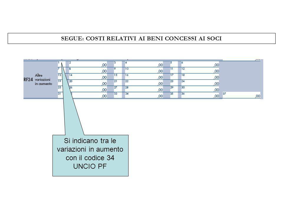 SEGUE: COSTI RELATIVI AI BENI CONCESSI AI SOCI Si indicano tra le variazioni in aumento con il codice 34 UNCIO PF