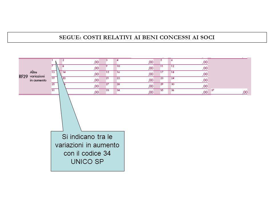 SEGUE: COSTI RELATIVI AI BENI CONCESSI AI SOCI Si indicano tra le variazioni in aumento con il codice 34 UNICO SP