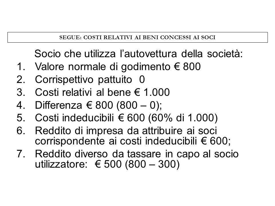 SEGUE: COSTI RELATIVI AI BENI CONCESSI AI SOCI Socio che utilizza lautovettura della società: 1.Valore normale di godimento 800 2.Corrispettivo pattui