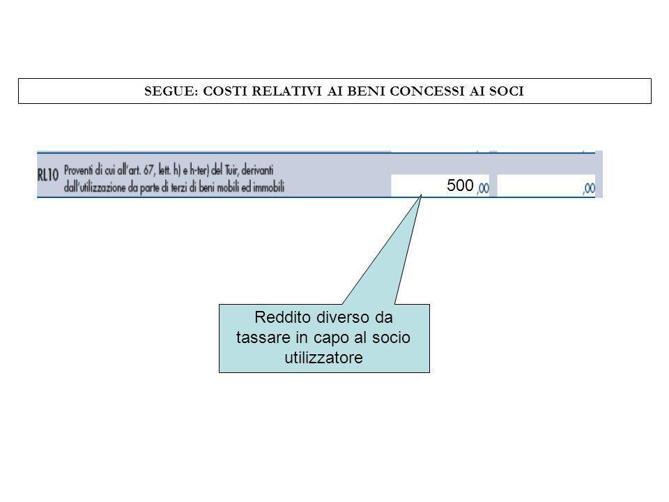 SEGUE: COSTI RELATIVI AI BENI CONCESSI AI SOCI Reddito diverso da tassare in capo al socio utilizzatore 500