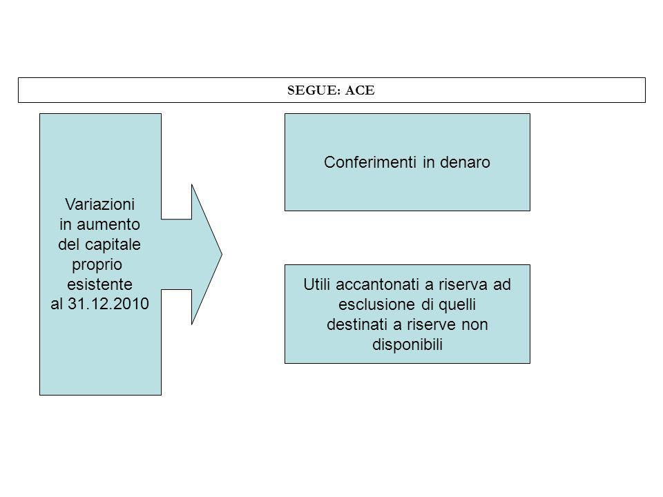 SEGUE: ACE Variazioni in aumento del capitale proprio esistente al 31.12.2010 Conferimenti in denaro Utili accantonati a riserva ad esclusione di quel