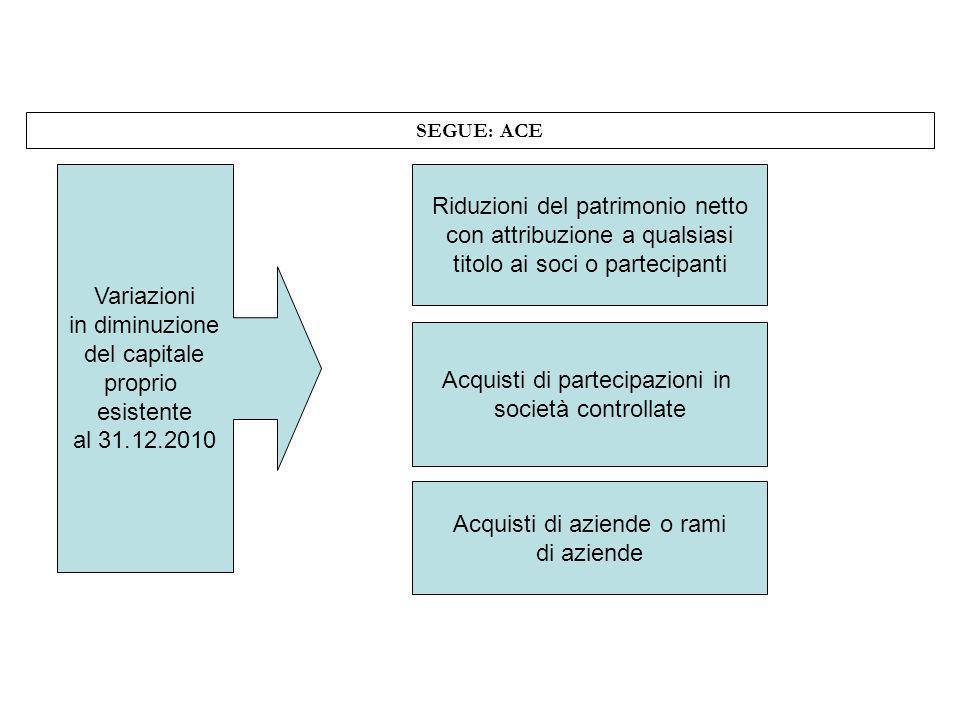 SEGUE: ACE Variazioni in diminuzione del capitale proprio esistente al 31.12.2010 Riduzioni del patrimonio netto con attribuzione a qualsiasi titolo a